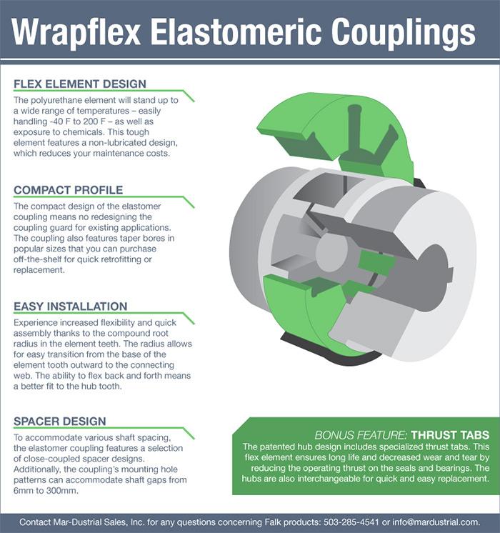falk elastomer couplings